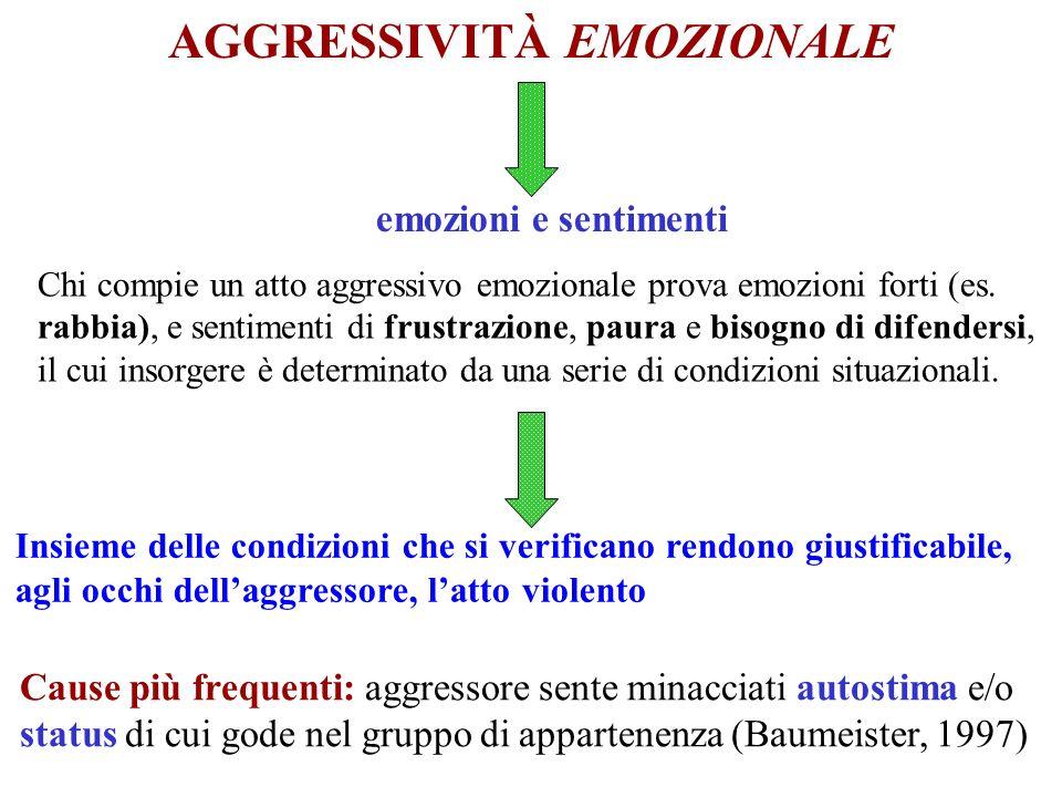 Chi compie un atto aggressivo emozionale prova emozioni forti (es.