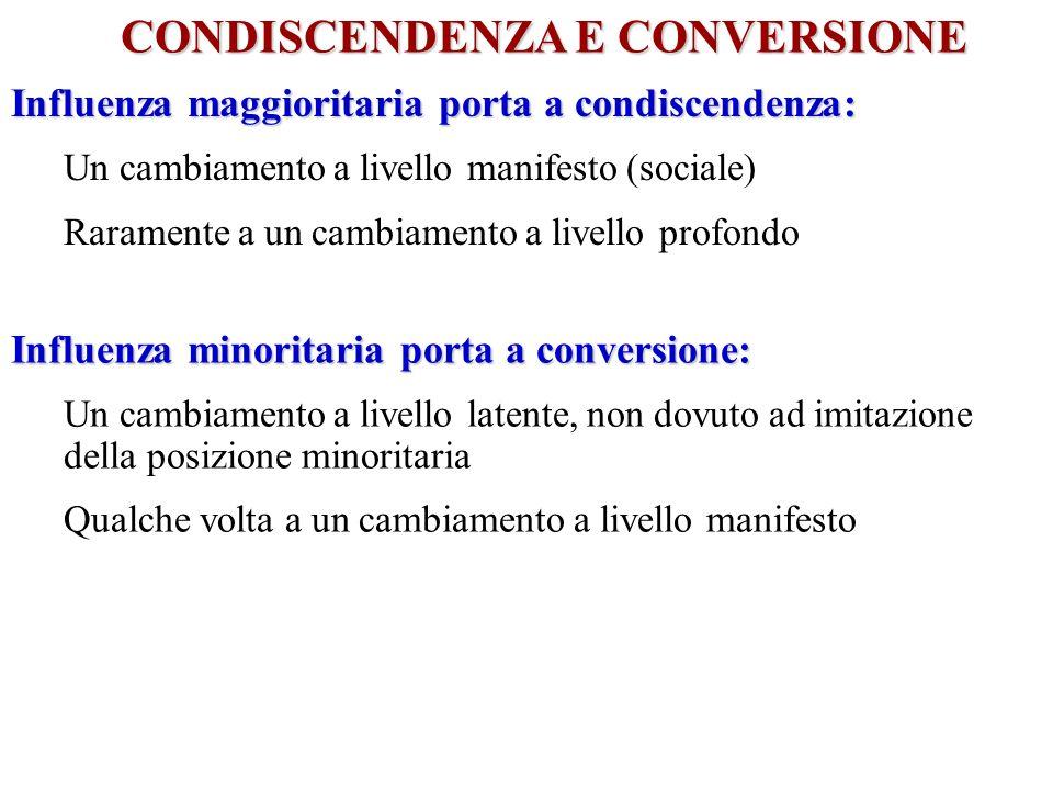 1) Aggressività come comportamento guidato da istinti e pulsioni.