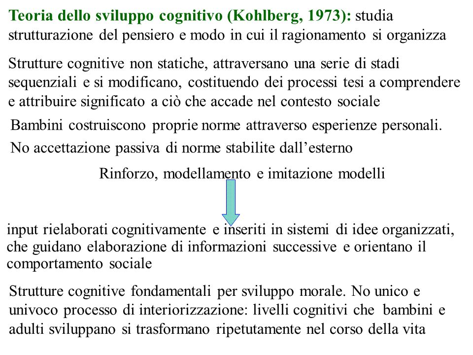 Teoria dello sviluppo cognitivo (Kohlberg, 1973): studia strutturazione del pensiero e modo in cui il ragionamento si organizza Strutture cognitive non statiche, attraversano una serie di stadi sequenziali e si modificano, costituendo dei processi tesi a comprendere e attribuire significato a ciò che accade nel contesto sociale Bambini costruiscono proprie norme attraverso esperienze personali.