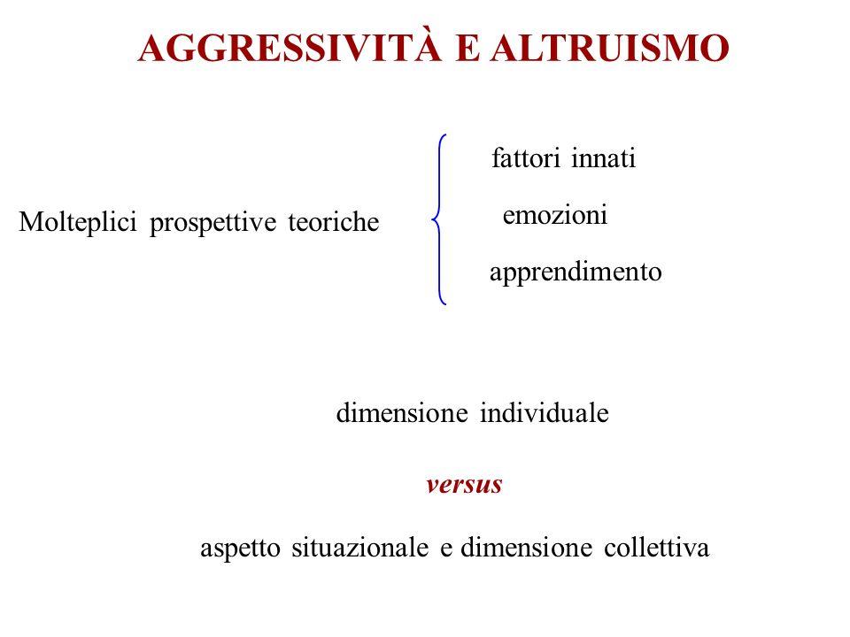 AGGRESSIVITÀ E ALTRUISMO aspetto situazionale e dimensione collettiva dimensione individuale versus Molteplici prospettive teoriche fattori innati apprendimento emozioni