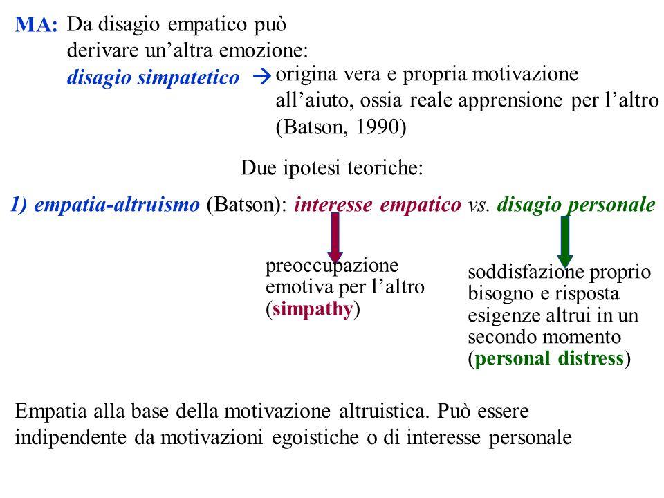 MA: Da disagio empatico può derivare unaltra emozione: disagio simpatetico origina vera e propria motivazione allaiuto, ossia reale apprensione per la