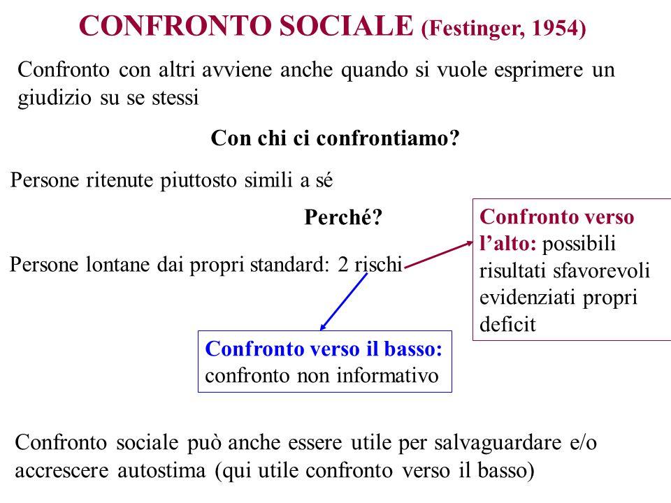 CONFRONTO SOCIALE (Festinger, 1954) Confronto con altri avviene anche quando si vuole esprimere un giudizio su se stessi Con chi ci confrontiamo? Pers