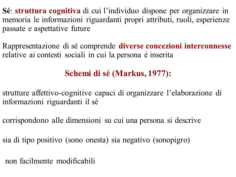 Sé: struttura cognitiva di cui lindividuo dispone per organizzare in memoria le informazioni riguardanti propri attributi, ruoli, esperienze passate e