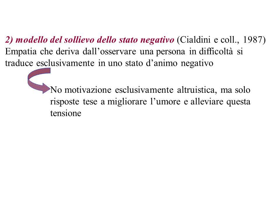 2) modello del sollievo dello stato negativo (Cialdini e coll., 1987) Empatia che deriva dallosservare una persona in difficoltà si traduce esclusivam
