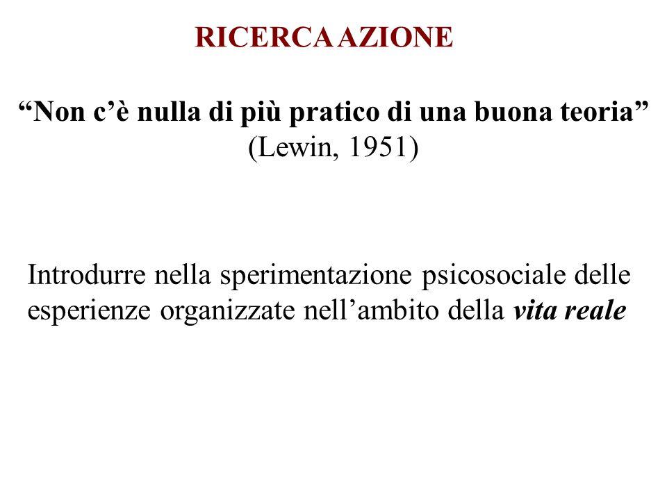 RICERCA AZIONE Non cè nulla di più pratico di una buona teoria (Lewin, 1951) Introdurre nella sperimentazione psicosociale delle esperienze organizzat
