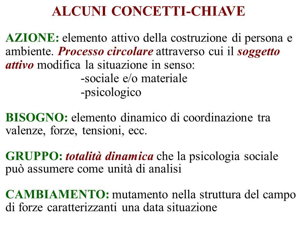 ALCUNI CONCETTI-CHIAVE AZIONE: elemento attivo della costruzione di persona e ambiente. Processo circolare attraverso cui il soggetto attivo modifica