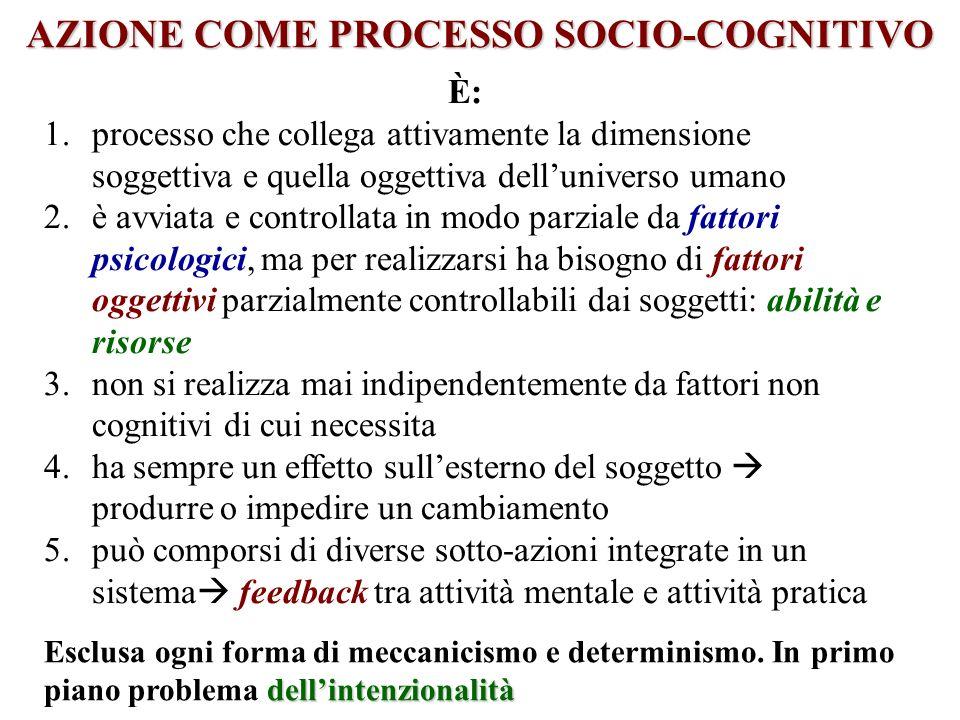 AZIONE COME PROCESSO SOCIO-COGNITIVO È: 1.processo che collega attivamente la dimensione soggettiva e quella oggettiva delluniverso umano 2.è avviata