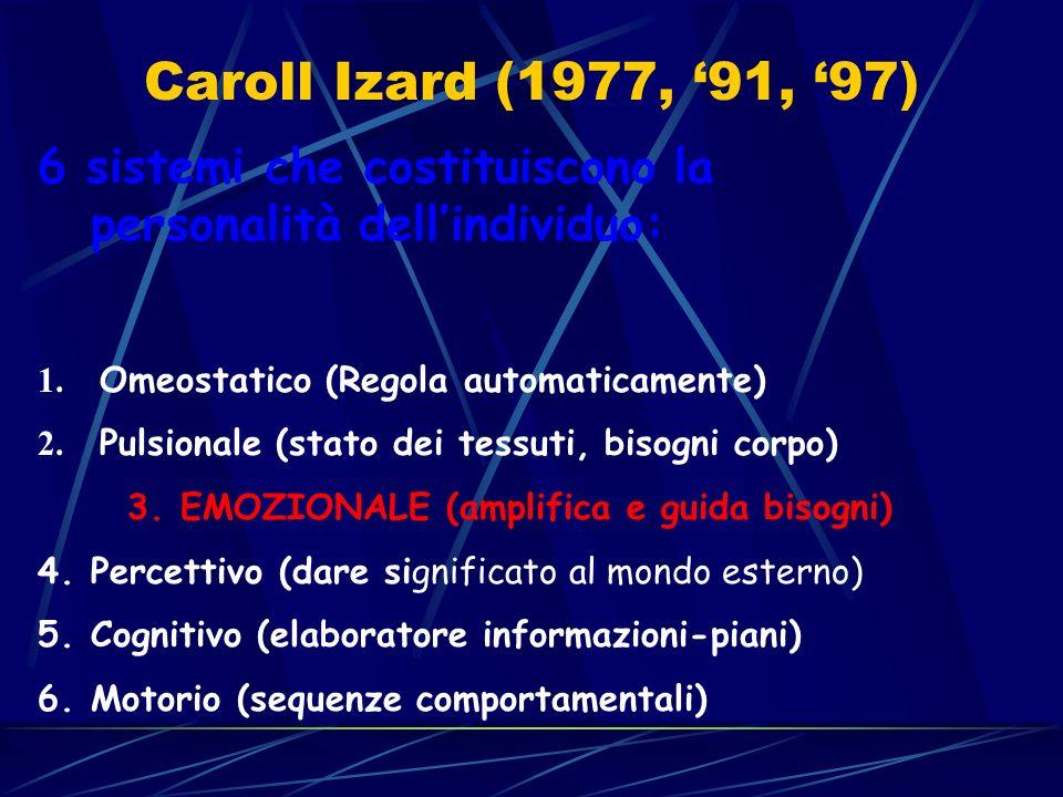 Caroll Izard (1977, 91, 97) 6 sistemi che costituiscono la personalità dellindividuo: 1.