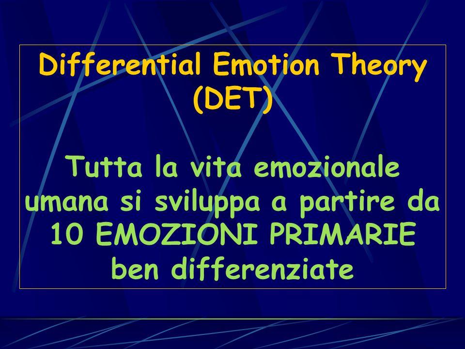 Differential Emotion Theory (DET) Tutta la vita emozionale umana si sviluppa a partire da 10 EMOZIONI PRIMARIE ben differenziate
