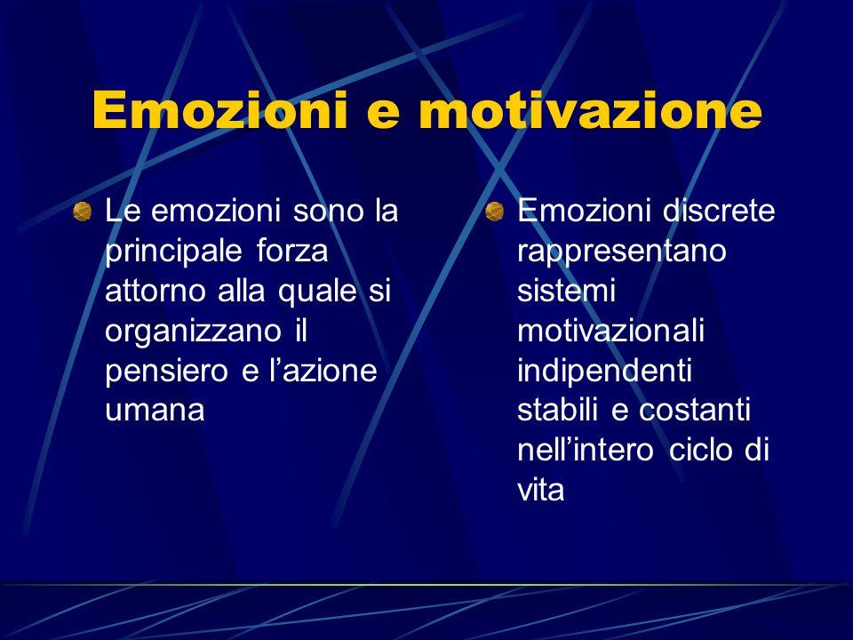 Emozioni e motivazione Le emozioni sono la principale forza attorno alla quale si organizzano il pensiero e lazione umana Emozioni discrete rappresentano sistemi motivazionali indipendenti stabili e costanti nellintero ciclo di vita