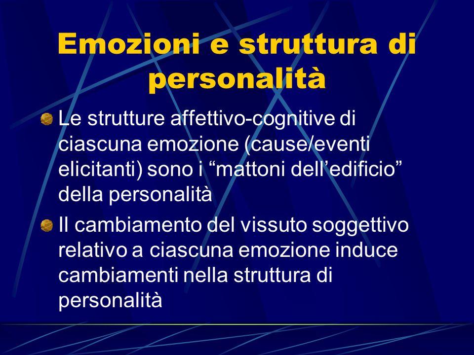 Emozioni e struttura di personalità Le strutture affettivo-cognitive di ciascuna emozione (cause/eventi elicitanti) sono i mattoni delledificio della personalità Il cambiamento del vissuto soggettivo relativo a ciascuna emozione induce cambiamenti nella struttura di personalità