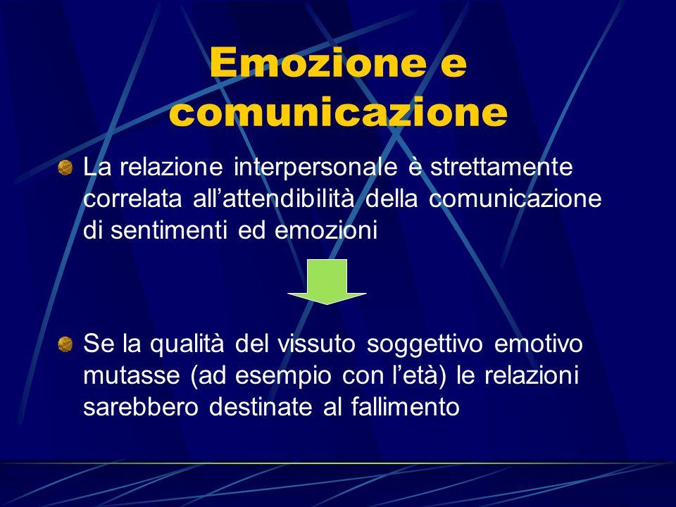 Emozione e comunicazione La relazione interpersonale è strettamente correlata allattendibilità della comunicazione di sentimenti ed emozioni Se la qualità del vissuto soggettivo emotivo mutasse (ad esempio con letà) le relazioni sarebbero destinate al fallimento