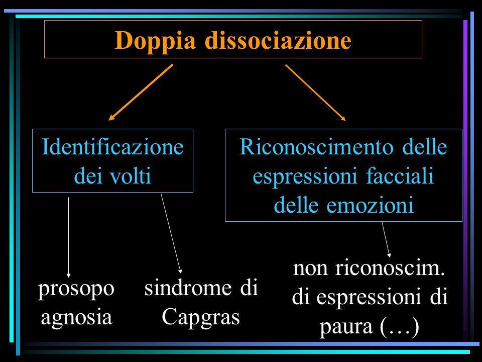 Doppia dissociazione Identificazione dei volti Riconoscimento delle espressioni facciali delle emozioni prosopo agnosia sindrome di Capgras non riconoscim.