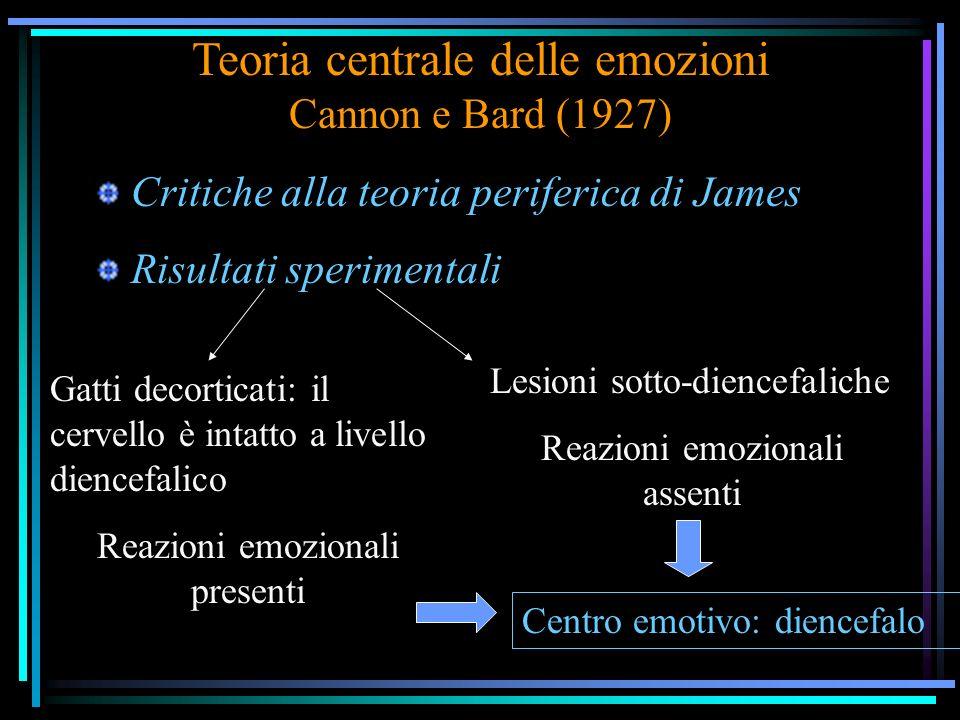 Teoria centrale delle emozioni Cannon e Bard (1927) Critiche alla teoria periferica di James Risultati sperimentali Gatti decorticati: il cervello è intatto a livello diencefalico Reazioni emozionali presenti Lesioni sotto-diencefaliche Reazioni emozionali assenti Centro emotivo: diencefalo