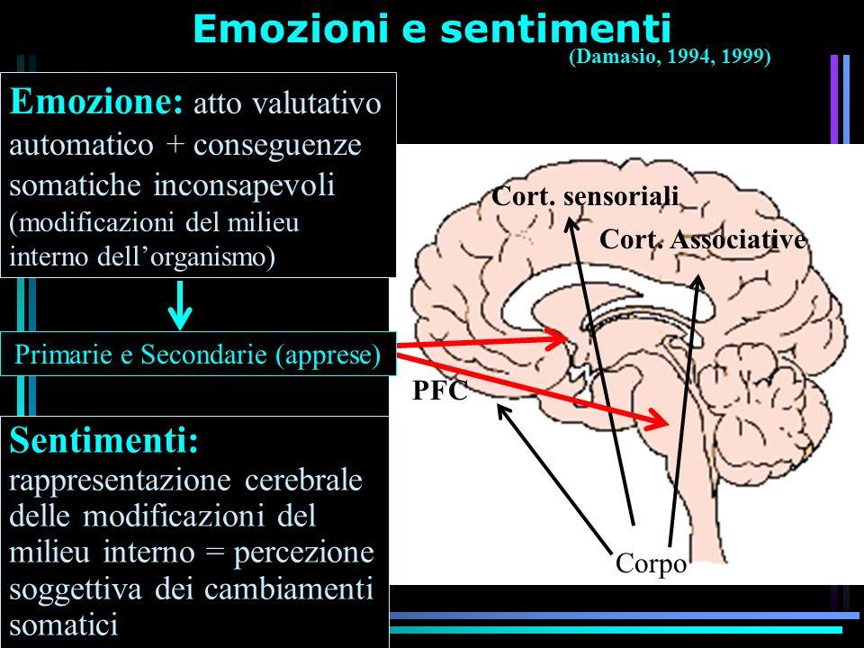 Emozioni e sentimenti Emozione: atto valutativo automatico + conseguenze somatiche inconsapevoli (modificazioni del milieu interno dellorganismo) Sent