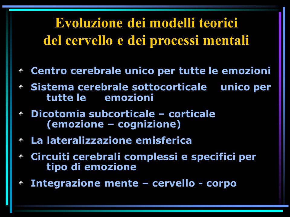 Centro cerebrale unico per tutte le emozioni Sistema cerebrale sottocorticale unico per tutte le emozioni Dicotomia subcorticale – corticale (emozione – cognizione) La lateralizzazione emisferica Circuiti cerebrali complessi e specifici per tipo di emozione Integrazione mente – cervello - corpo Evoluzione dei modelli teorici del cervello e dei processi mentali