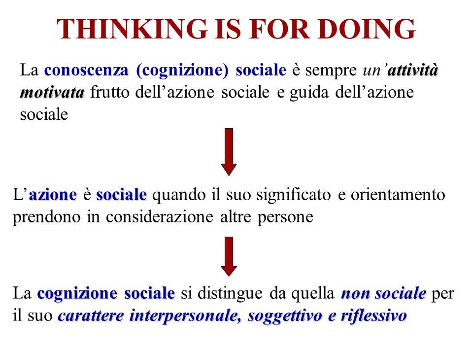 THINKING IS FOR DOING attività motivata La conoscenza (cognizione) sociale è sempre unattività motivata frutto dellazione sociale e guida dellazione s