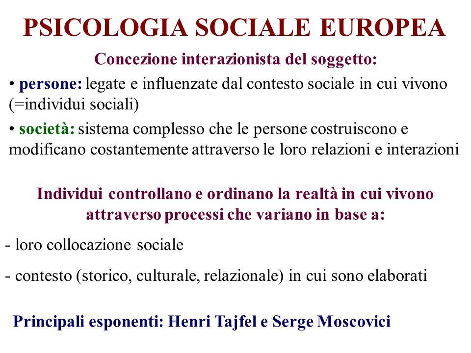 PSICOLOGIA SOCIALE EUROPEA Concezione interazionista del soggetto: persone: legate e influenzate dal contesto sociale in cui vivono (=individui social