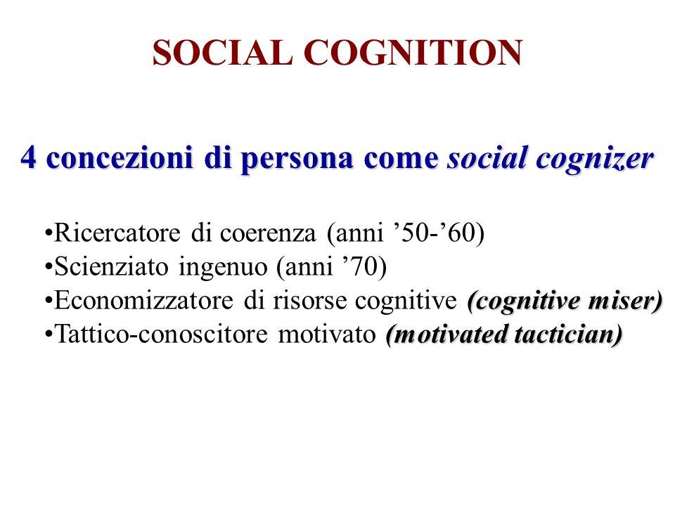 4 concezioni di persona come social cognizer Ricercatore di coerenza (anni 50-60) Scienziato ingenuo (anni 70) (cognitive miser)Economizzatore di riso