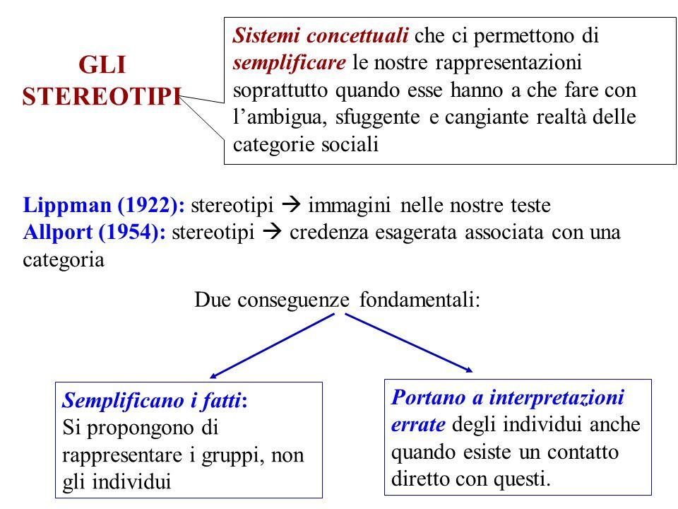 GLI STEREOTIPI Sistemi concettuali che ci permettono di semplificare le nostre rappresentazioni soprattutto quando esse hanno a che fare con lambigua,