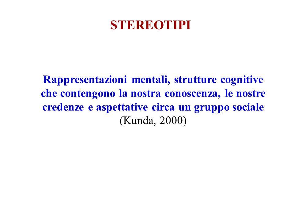 STEREOTIPI Rappresentazioni mentali, strutture cognitive che contengono la nostra conoscenza, le nostre credenze e aspettative circa un gruppo sociale