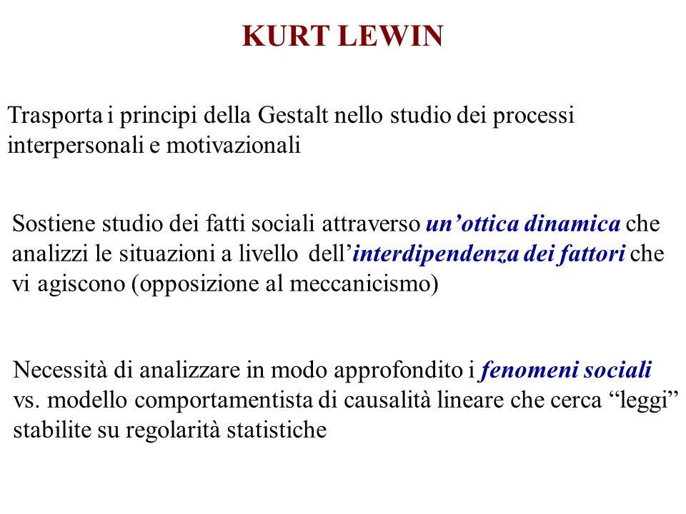 KURT LEWIN Trasporta i principi della Gestalt nello studio dei processi interpersonali e motivazionali Sostiene studio dei fatti sociali attraverso un