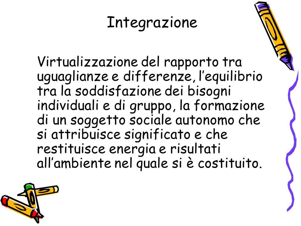 Integrazione Virtualizzazione del rapporto tra uguaglianze e differenze, lequilibrio tra la soddisfazione dei bisogni individuali e di gruppo, la formazione di un soggetto sociale autonomo che si attribuisce significato e che restituisce energia e risultati allambiente nel quale si è costituito.