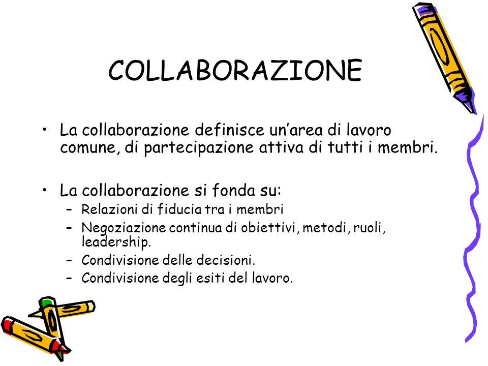 COLLABORAZIONE La collaborazione definisce unarea di lavoro comune, di partecipazione attiva di tutti i membri.