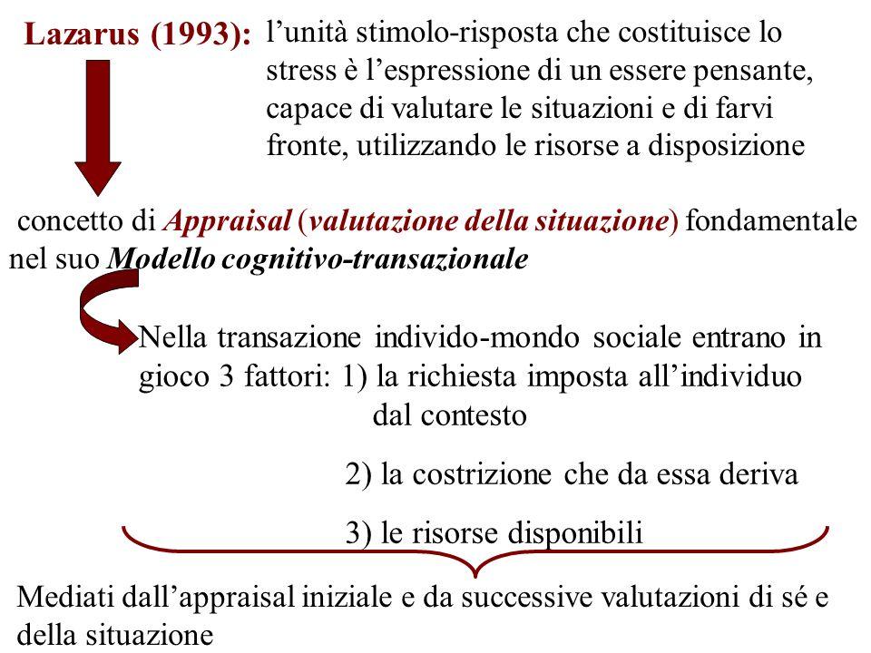 Lazarus (1993): lunità stimolo-risposta che costituisce lo stress è lespressione di un essere pensante, capace di valutare le situazioni e di farvi fr