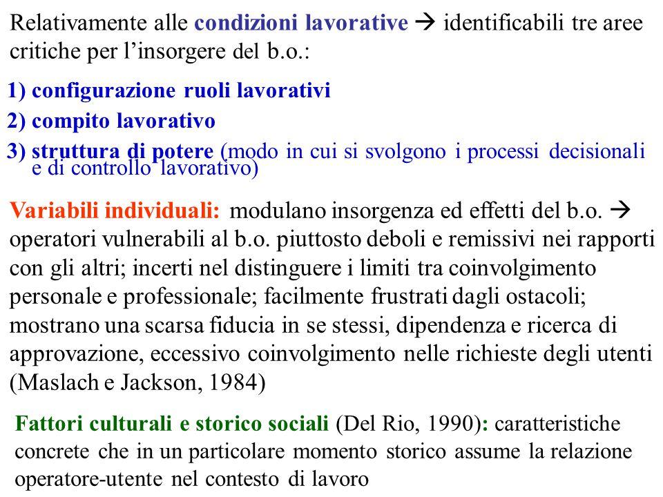 Relativamente alle condizioni lavorative identificabili tre aree critiche per linsorgere del b.o.: 1)configurazione ruoli lavorativi 2)compito lavorat