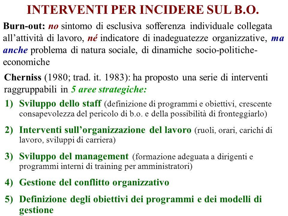 INTERVENTI PER INCIDERE SUL B.O. : Burn-out: no sintomo di esclusiva sofferenza individuale collegata allattività di lavoro, né indicatore di inadegua