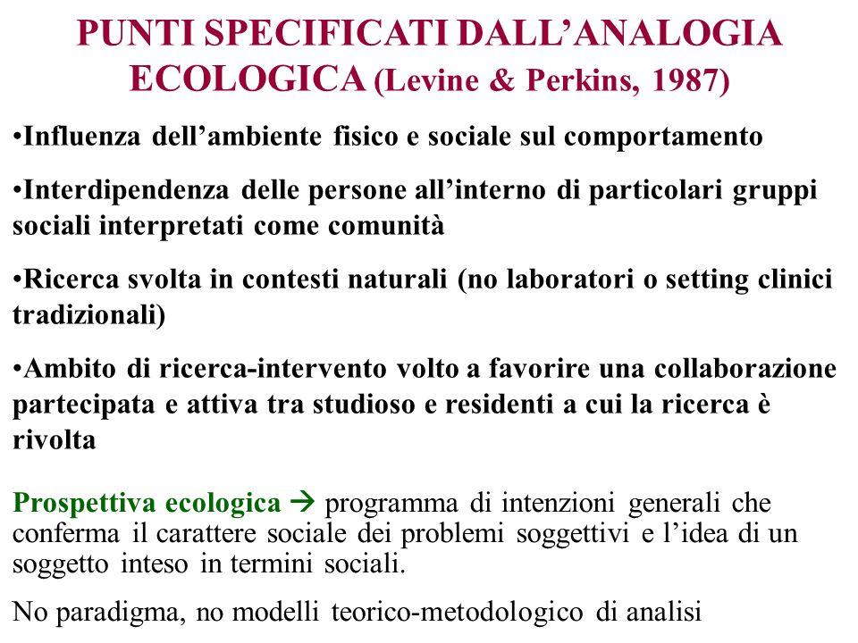 PUNTI SPECIFICATI DALLANALOGIA ECOLOGICA (Levine & Perkins, 1987) Influenza dellambiente fisico e sociale sul comportamento Interdipendenza delle pers