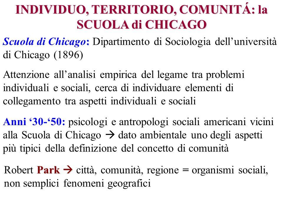 INDIVIDUO, TERRITORIO, COMUNITÁ: la SCUOLA di CHICAGO Anni 30-50: psicologi e antropologi sociali americani vicini alla Scuola di Chicago dato ambient