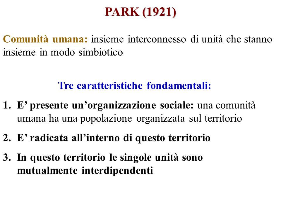 (1921) PARK (1921) Comunità umana: insieme interconnesso di unità che stanno insieme in modo simbiotico Tre caratteristiche fondamentali: 1.E presente