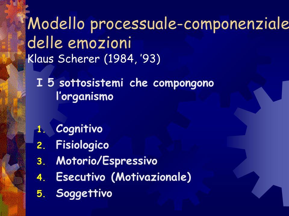 I 5 Controlli valutativi dello stimolo 1.Novità 2.