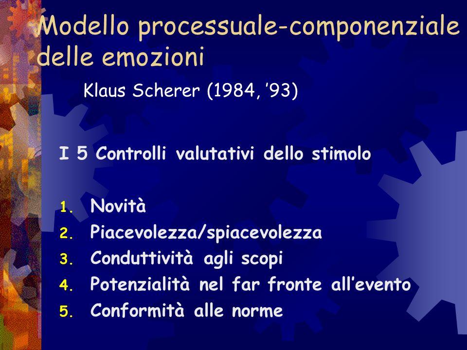 CVS 5 Conformità alle norme Controllo della compatibilità alle norme interne/esterne: 1.