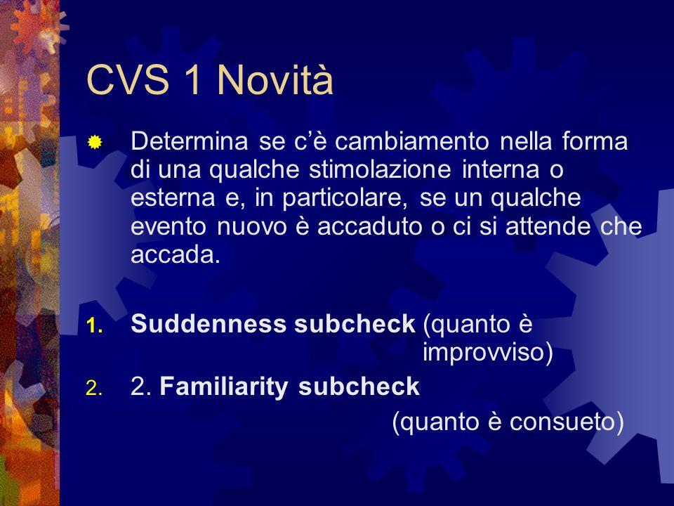 CVS 2 Piacevolezza intrinseca Determina se un evento stimolo è piacevole, inducendo tendenze allavvicinamento, o spiacevole, inducendo tendenze allallontanamento.