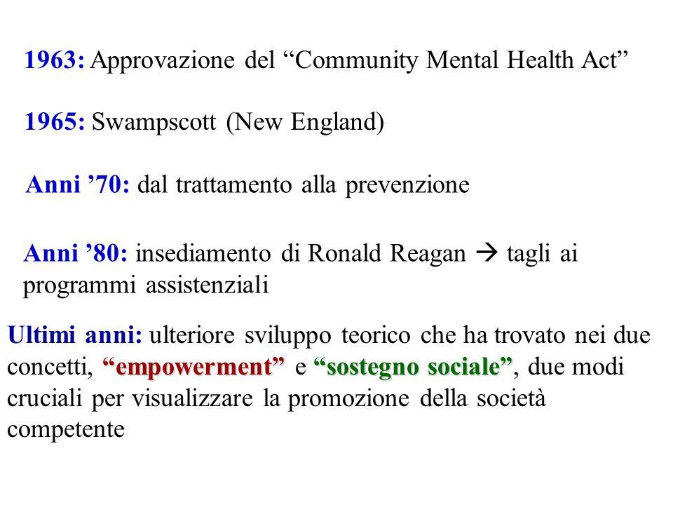 1963: Approvazione del Community Mental Health Act 1965: Swampscott (New England) Anni 70: dal trattamento alla prevenzione Anni 80: insediamento di R