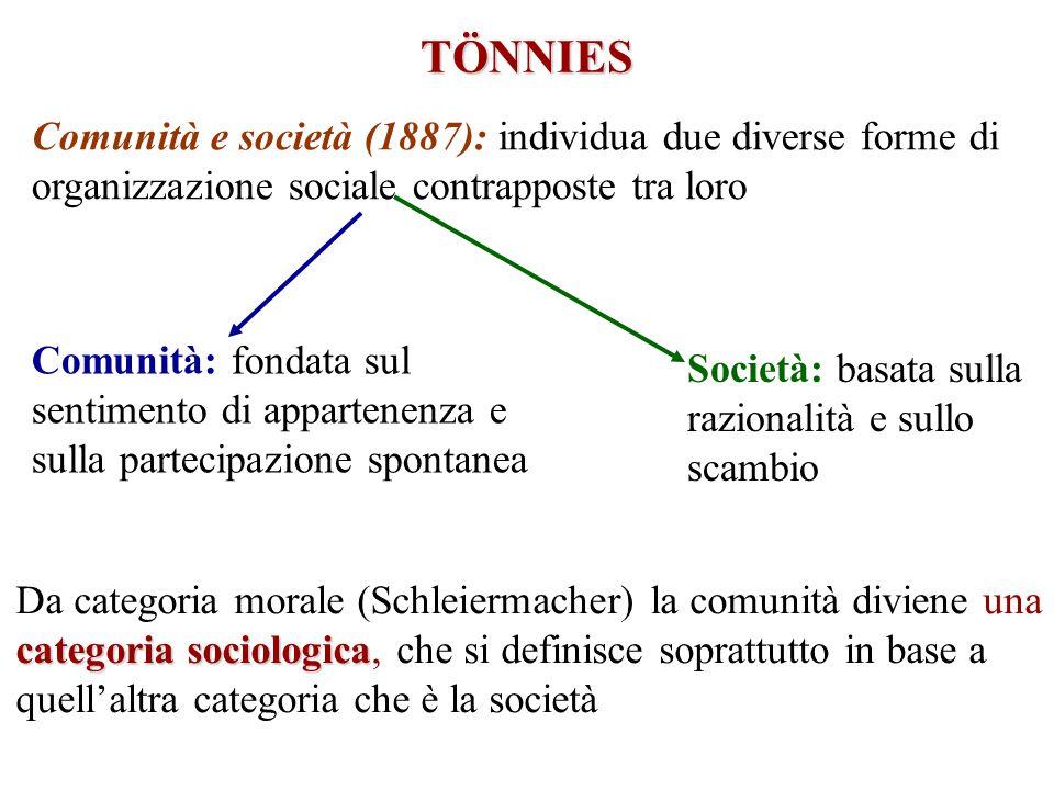 TÖNNIES Comunità e società (1887): individua due diverse forme di organizzazione sociale contrapposte tra loro Comunità: fondata sul sentimento di app