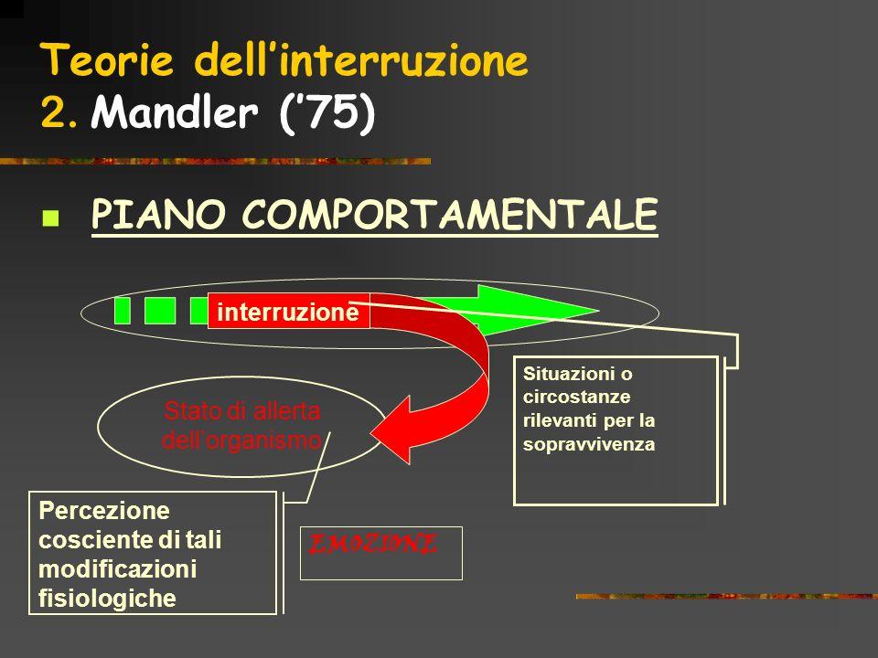 Teorie dellinterruzione 2. Mandler (75) PIANO COMPORTAMENTALE interruzione Stato di allerta dellorganismo Percezione cosciente di tali modificazioni f