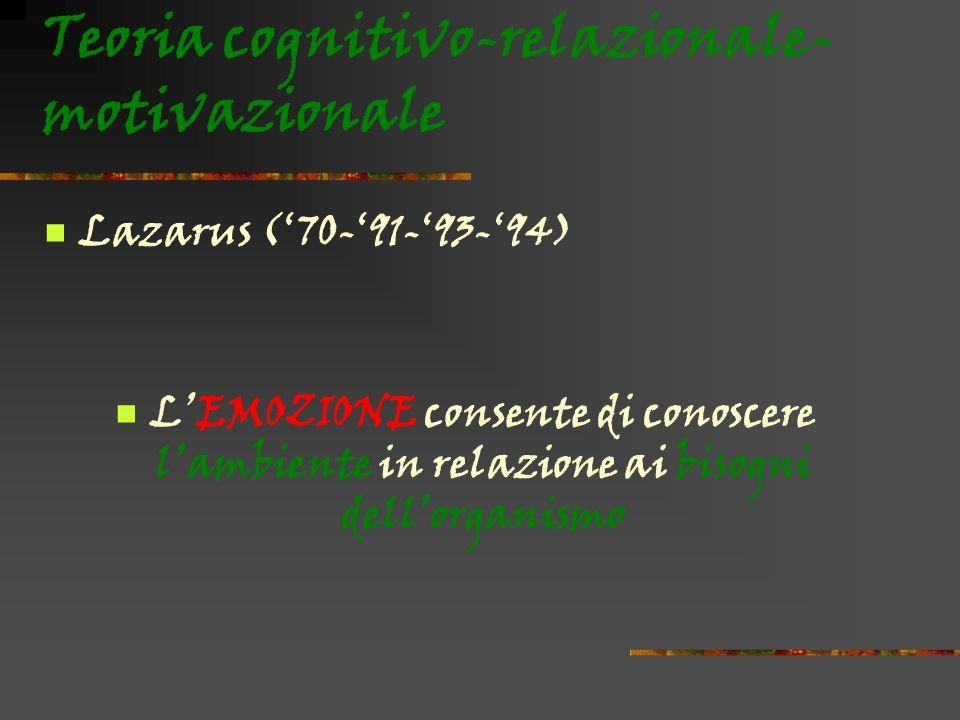 Teoria cognitivo-relazionale- motivazionale Lazarus (70-91-93-94) LEMOZIONE consente di conoscere lambiente in relazione ai bisogni dellorganismo