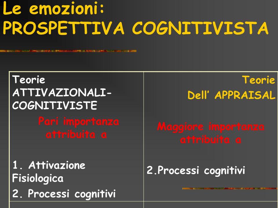 Teorie ATTIVAZIONALI- COGNITIVISTE Teorie dellAPPRAISAL Processi Cognitivi Processi Cognitivi: Valutazione cognitiva dellevento Attivazione fisiologica Entrambi elementi della risposta emozionale I Processi cognitivi sono la CAUSA dellemozione