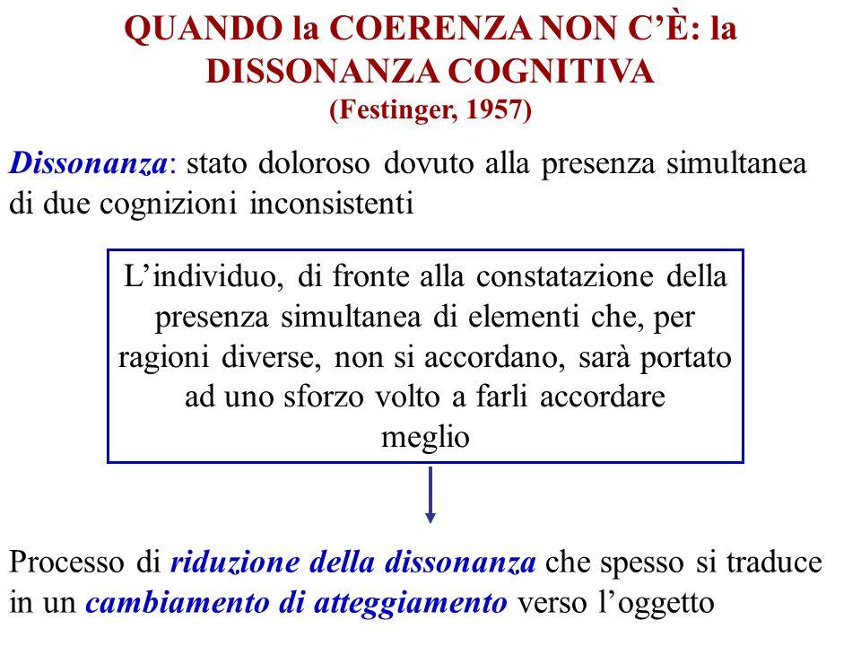 QUANDO la COERENZA NON CÈ: la DISSONANZA COGNITIVA (Festinger, 1957) Lindividuo, di fronte alla constatazione della presenza simultanea di elementi ch