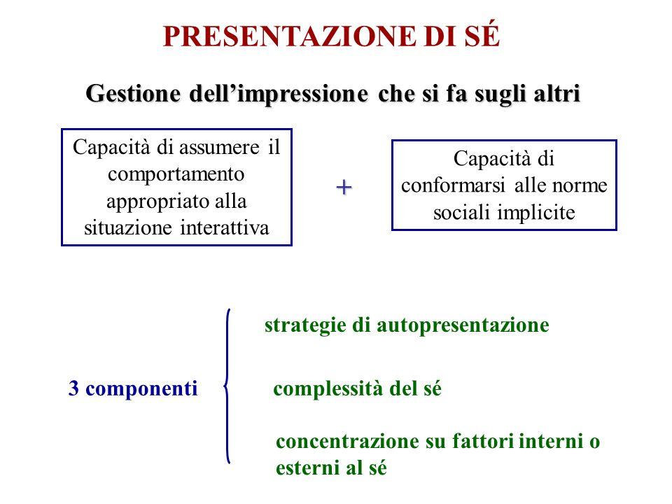 PRESENTAZIONE DI SÉ 3 componenti strategie di autopresentazione complessità del sé concentrazione su fattori interni o esterni al sé Capacità di assum