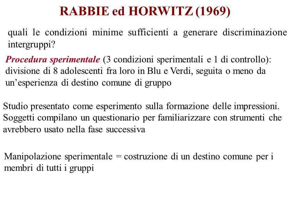 RABBIE ed HORWITZ (1969) quali le condizioni minime sufficienti a generare discriminazione intergruppi? Procedura sperimentale (3 condizioni speriment