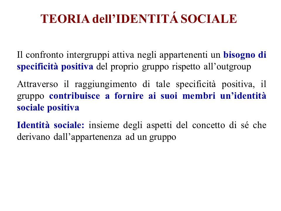 TEORIA dellIDENTITÁ SOCIALE Il confronto intergruppi attiva negli appartenenti un bisogno di specificità positiva del proprio gruppo rispetto alloutgr