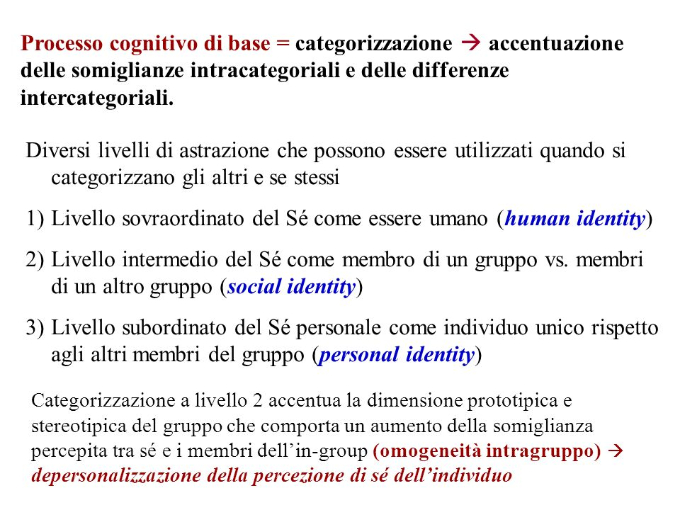 Processo cognitivo di base = categorizzazione accentuazione delle somiglianze intracategoriali e delle differenze intercategoriali. Diversi livelli di