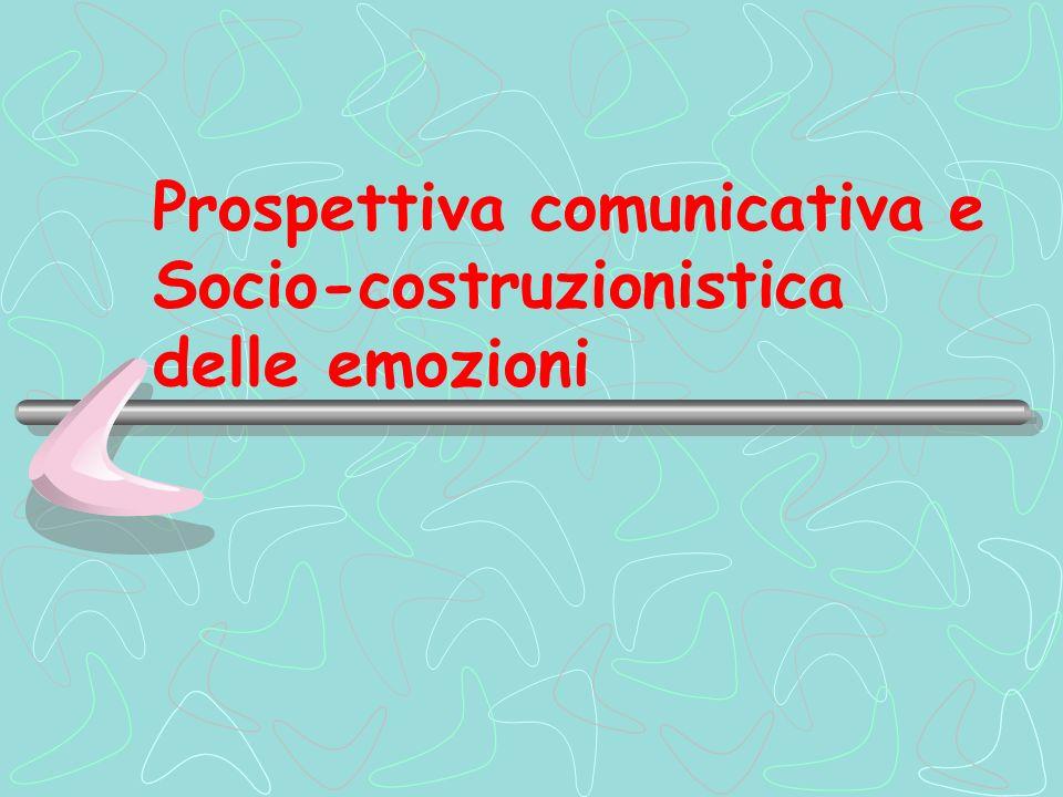Averill, 1982 Le emozioni hanno proprietà simili agli atti linguistici: esse influenzano coloro verso cui sono dirette e i loro effetti dipendono dalle regole sociali e dalle convenzioni, come pure dalla comunicazione e dalle circostanze
