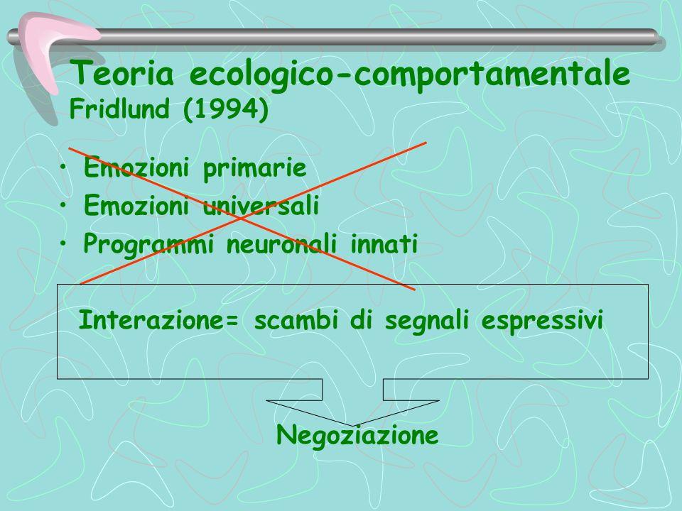 Teoria ecologico-comportamentale Fridlund (1994) Emozioni primarie Emozioni universali Programmi neuronali innati Interazione= scambi di segnali espre