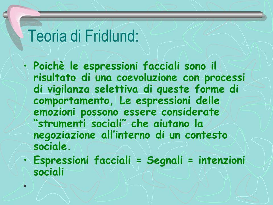 Teoria di Fridlund: Poichè le espressioni facciali sono il risultato di una coevoluzione con processi di vigilanza selettiva di queste forme di compor